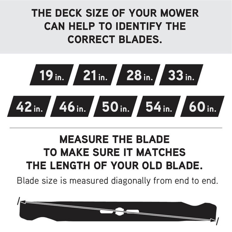 2-in-1 Blade for 34- and 50-inch Cutting Decks